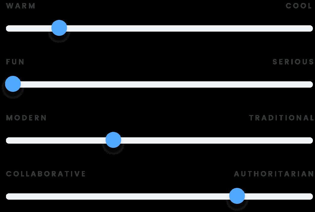 indigo brand attributes